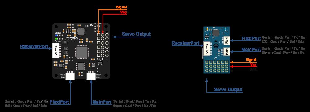 Cc3d Wiring Diagram Cc3d Flight Controller Wiring Cc3d Mini Wiring