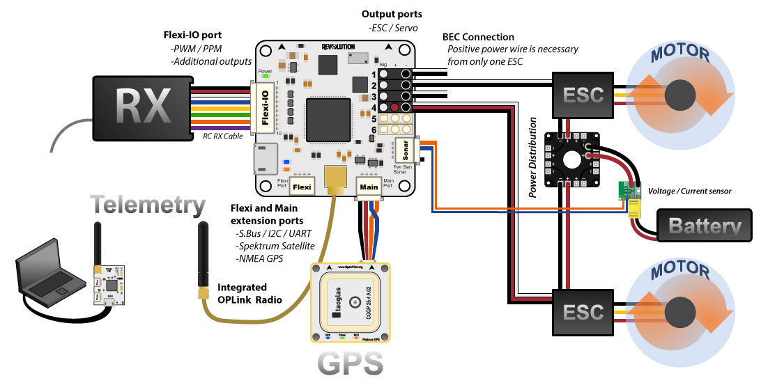 revolution board setup librepilot openpilot wiki documentation connection diagramacircpara